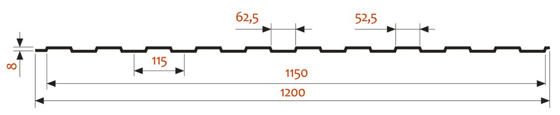 размеры профнастила С8