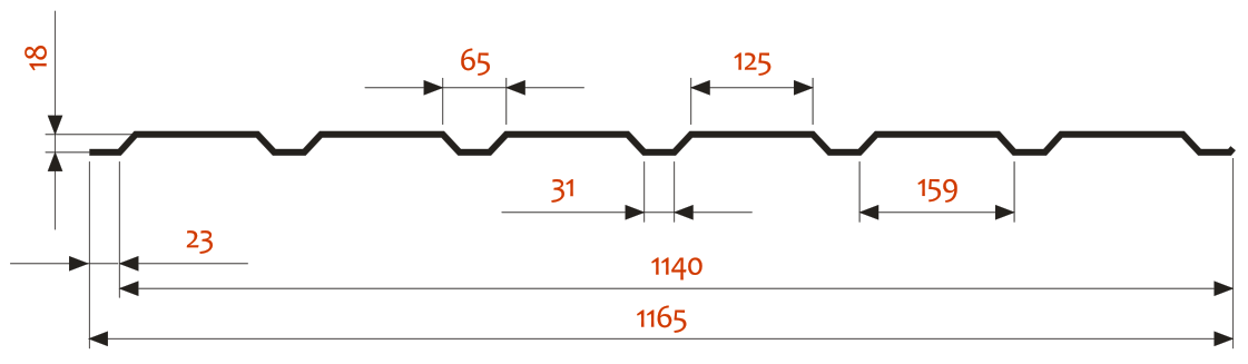 характеристики профнастила П18