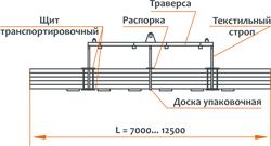 ukaz1-4